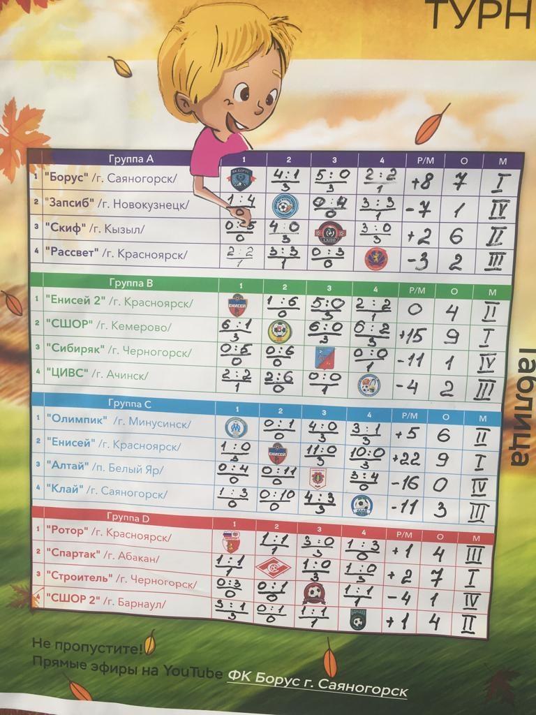 СШОР Енисей 2007 закончил групповой этап