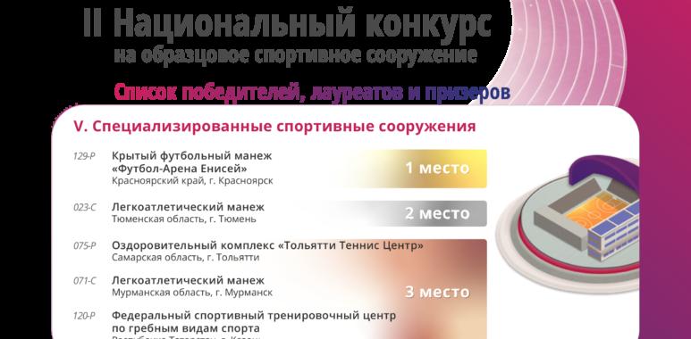 Список-победителей