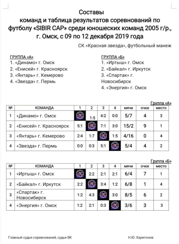 СШОР Енисей 2005 Чемпионы SIBIR CUP 2019
