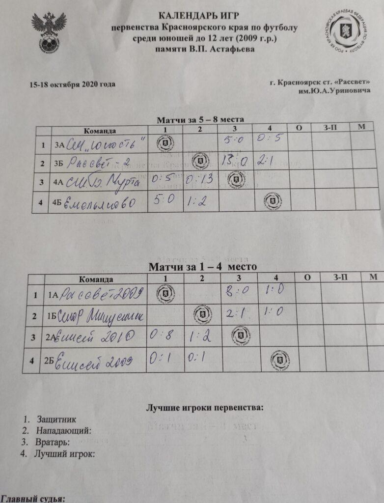 Команды СШОР Енисей поборются за бронзу первенства Красноярского края по футболу в очном противостоянии.